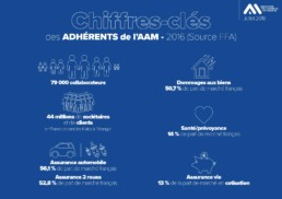 1807121 - Chiffres-clés 2016 des adhérents de l'AAM - JPG