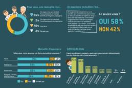 Identité et valeurs mutualistes - Infographie-1